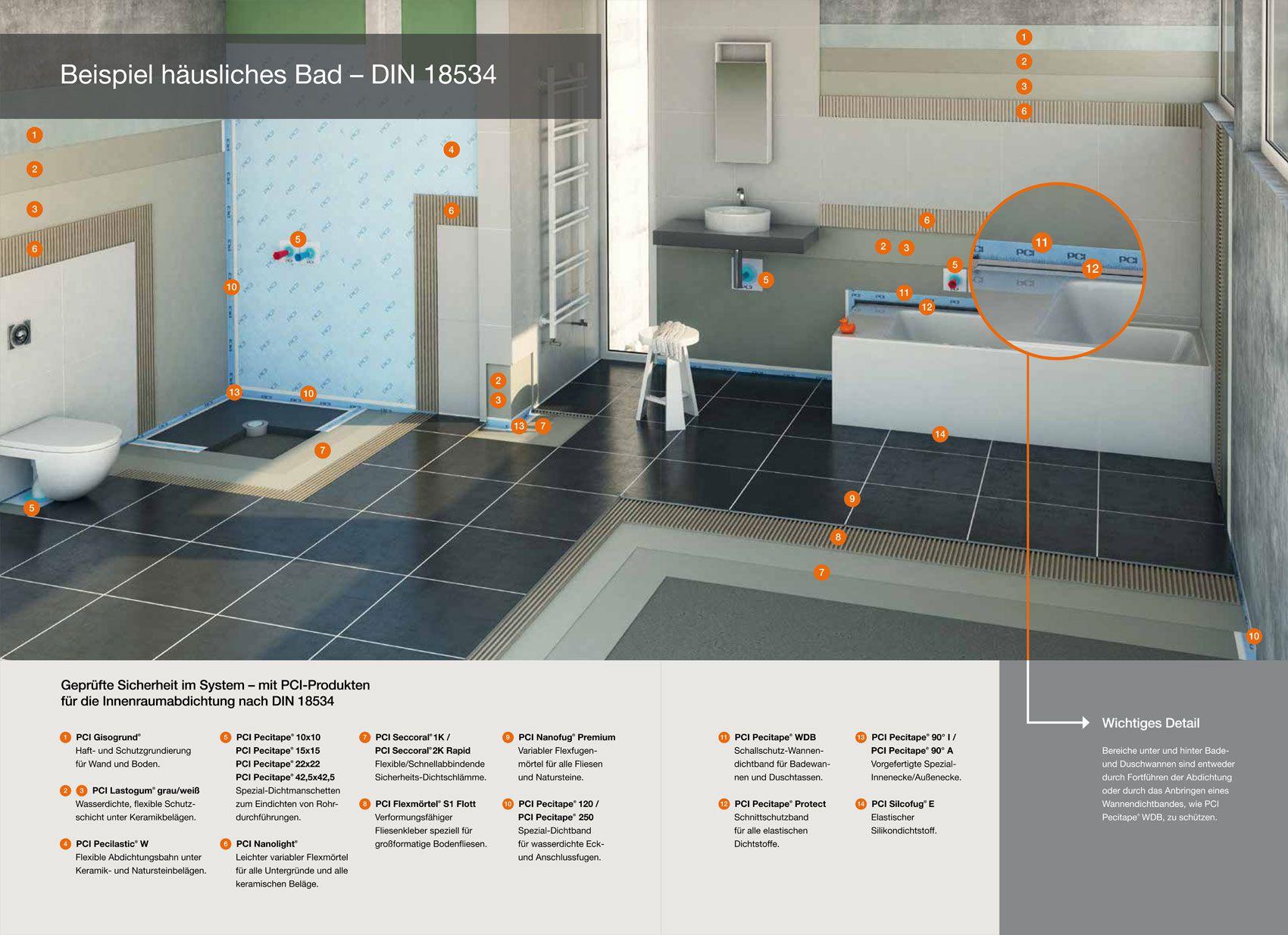 MIT PCI Abdichtung von Innenräumen - Böden und Wände sicher